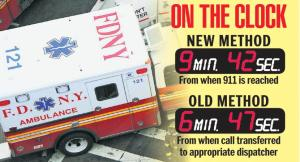 New York Ambulance